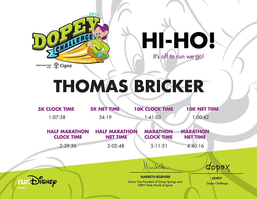 Dopey Challenge 2016 Recap Amp Race Report Disney Tourist Blog